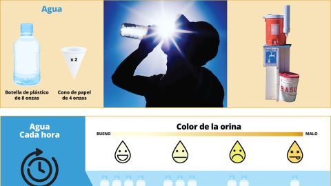 Image of Staying Hydrated Poster